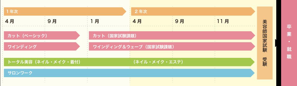 学習スケジュール表